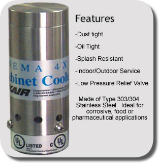 nema 4x cabinet coolers for electrical panel enclosures